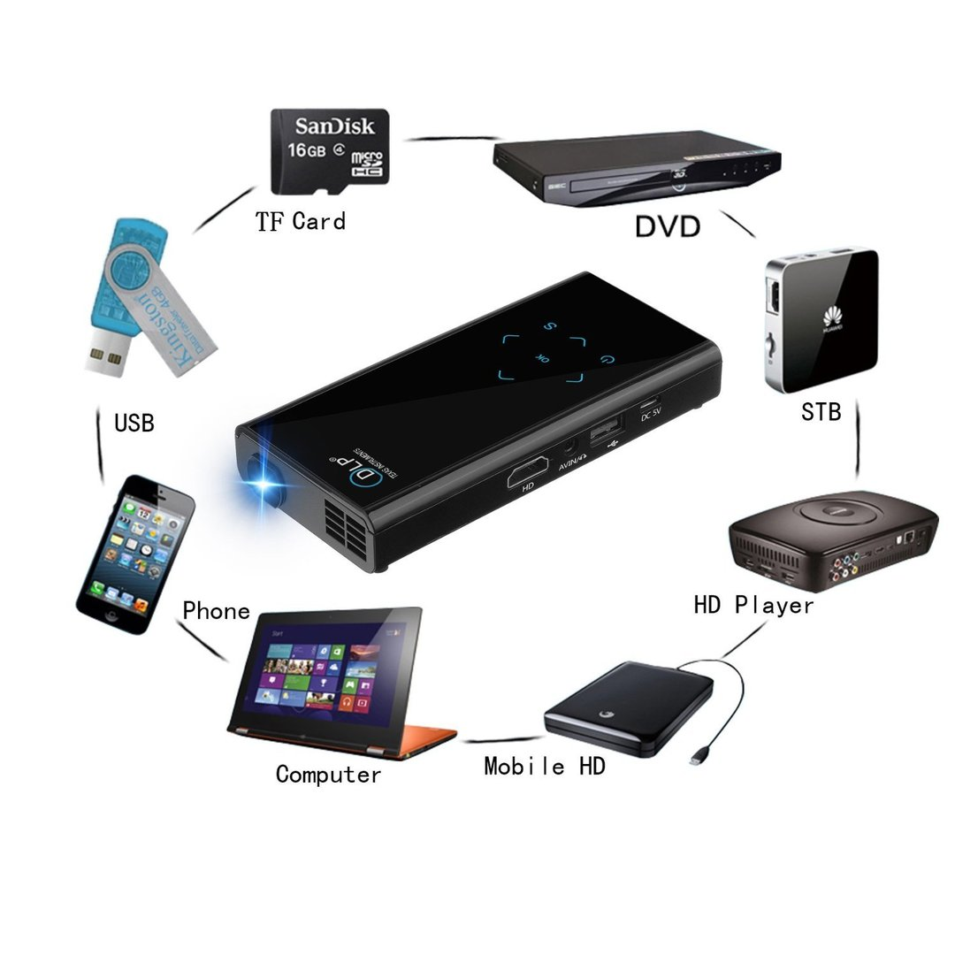Fugetek fg 957 dlp pico mini video projector power bank for Pocket projector dlp